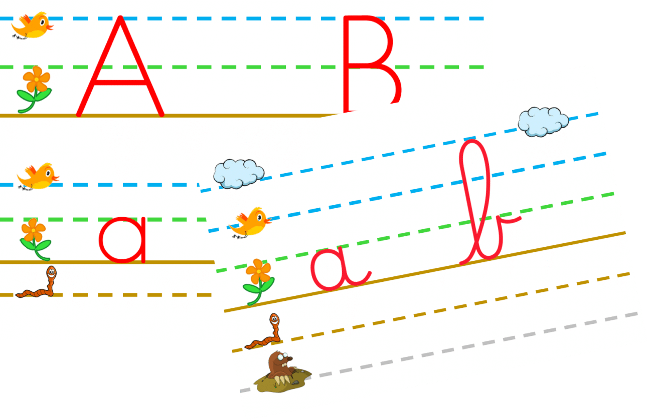 Affichage mural de l'alphabet